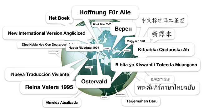 YouVersion Versions and Languages