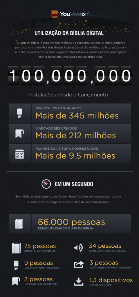 Brazillian Portugese