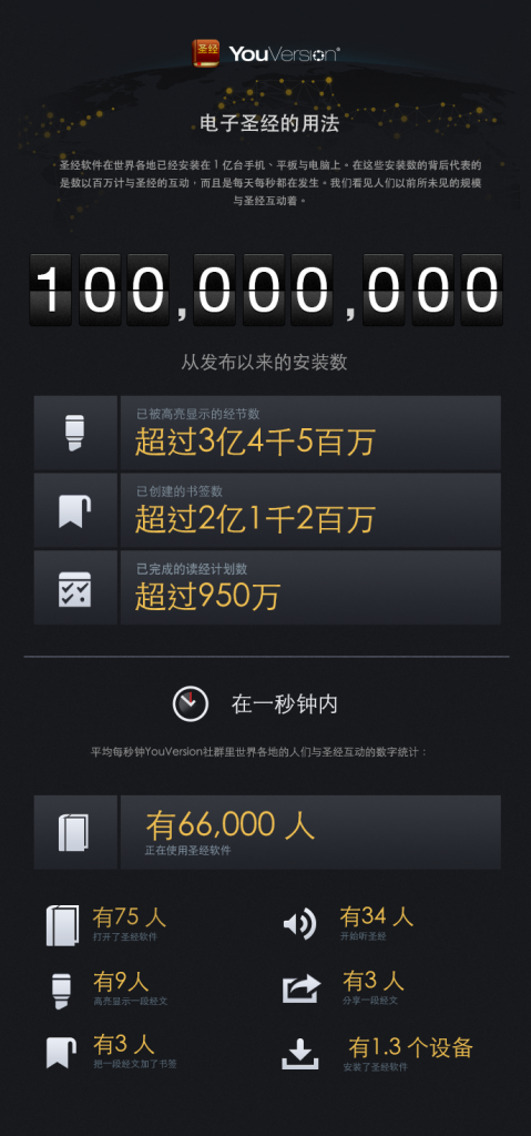 Chinese (Simp) 5yr final