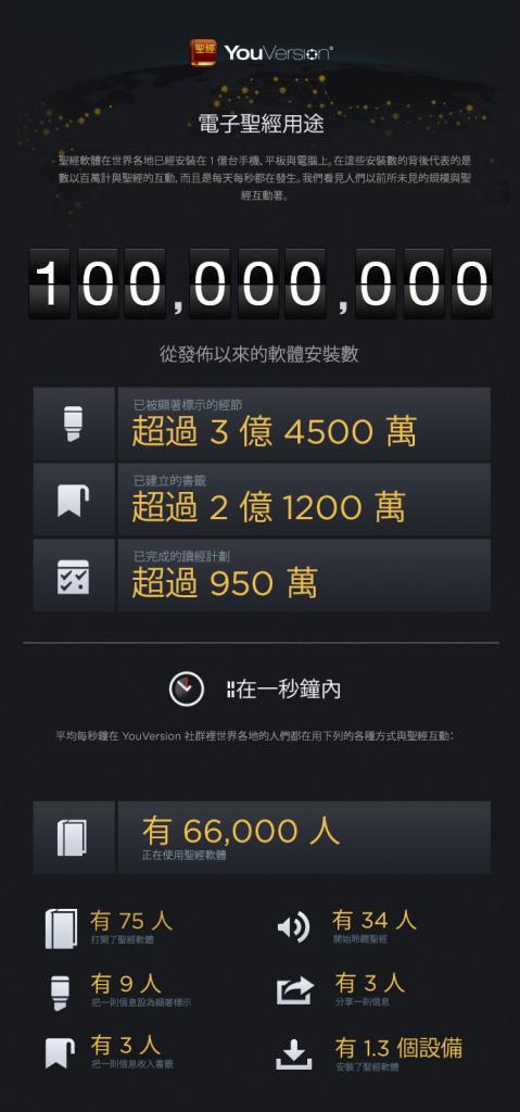 Chinese(Trad)5yr