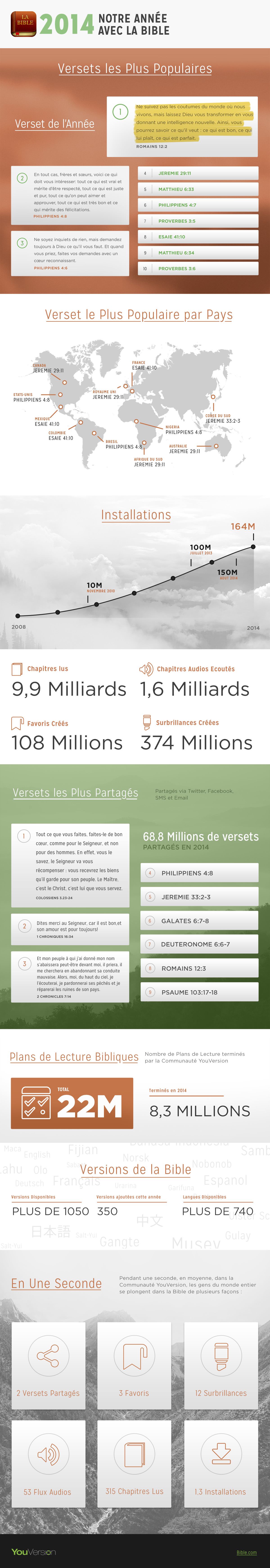 2014-Infographic-French