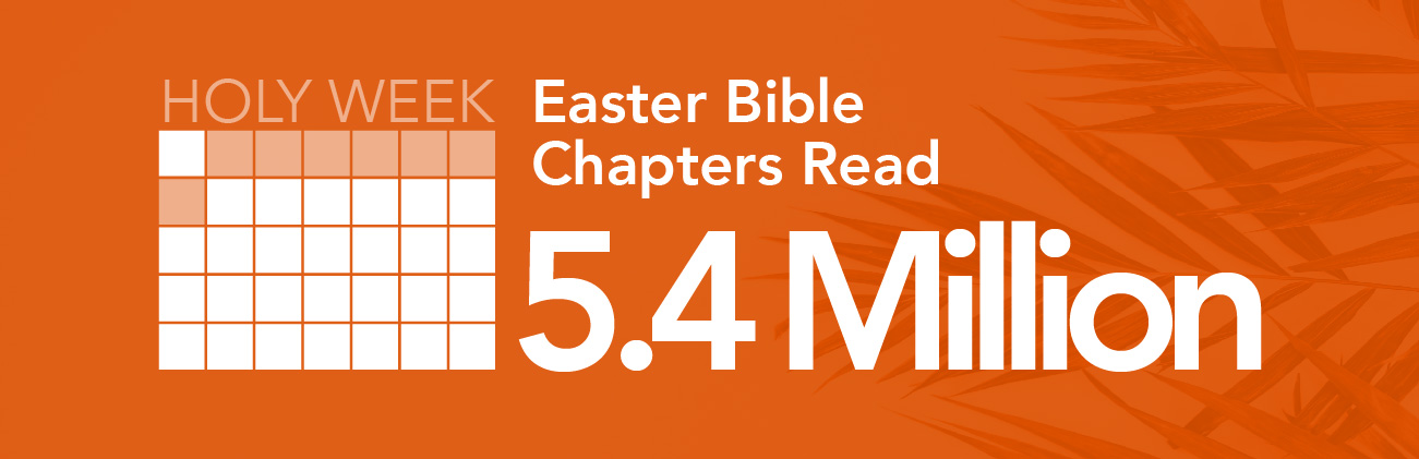 Easter Bible Chapters Read: 5.4 Million